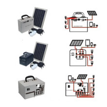 Customized for Solar Systems Solar Powered Lighting System Kit supply to Russian Federation Factories